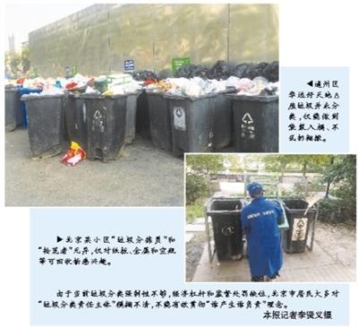 北京垃圾不分類違法 環衛部門將拒收